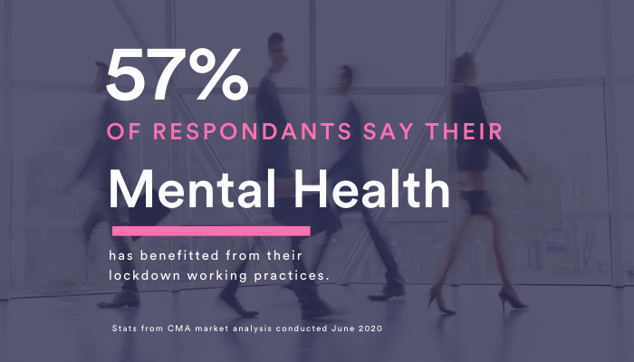 CMA Market Analysis June 2020 Mental Health from working from home stats