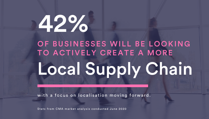 CMA Market Analysis June 2020 creating a localised supply chain