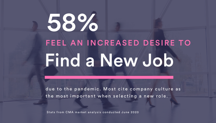 CMA Market Analysis June 2020 stats for intention to leave