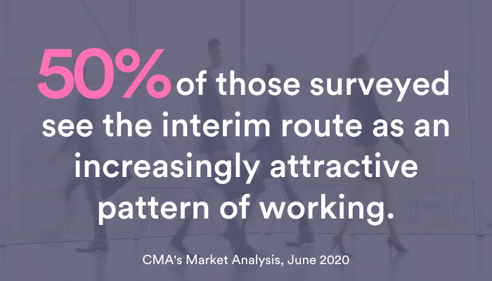50% of those surveyed see the interim route as n increasingly attractive working pattern